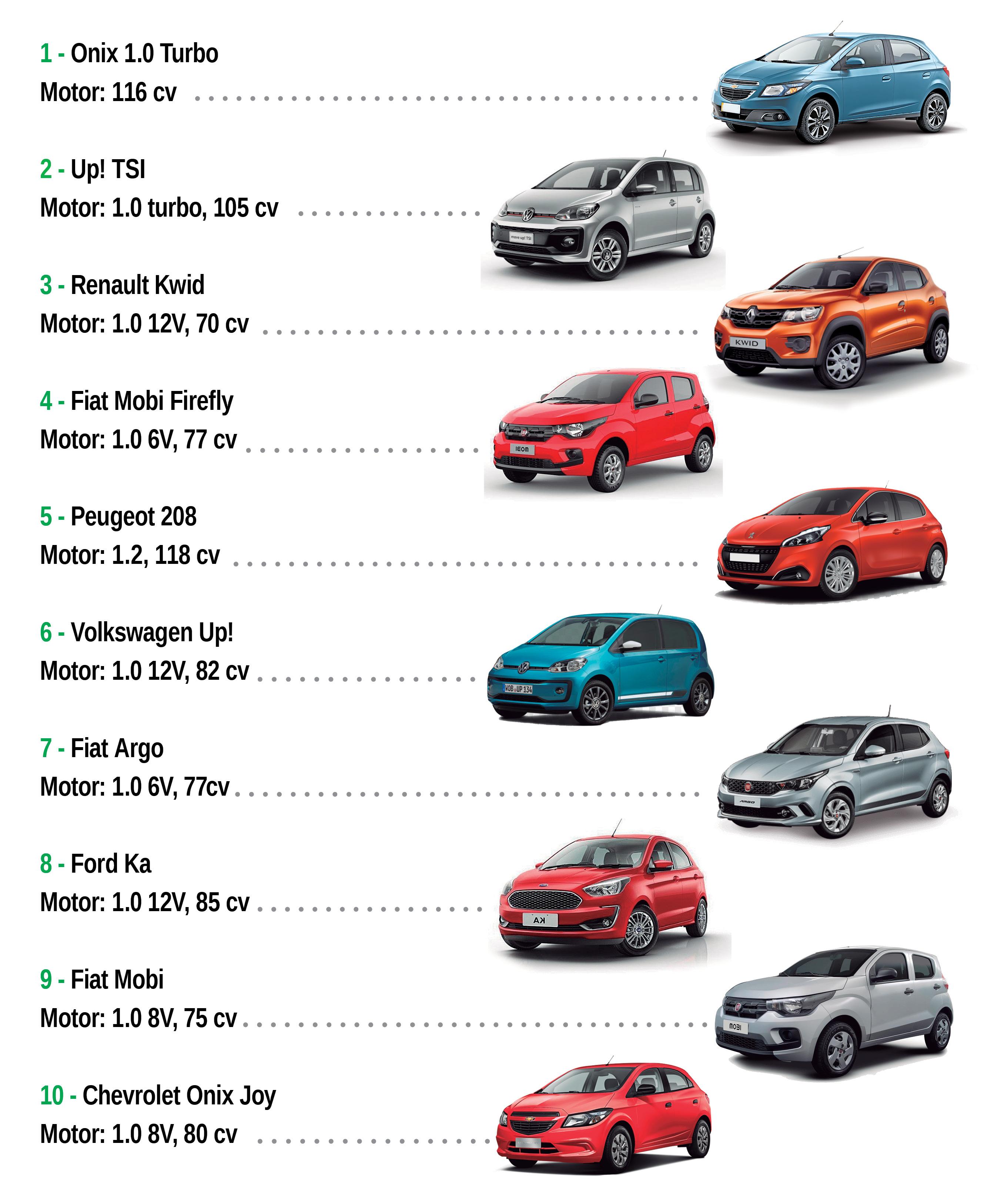 10 carros populares br
